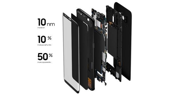 Samsung Galaxy S8 Perfomance.